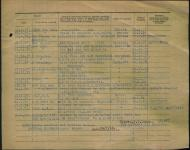 SLOAN Edward Thomas - Military Record