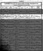 Bayliss - Samuel - Birth and Baptism Certificate