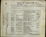 Hain - Frederick Hilton - Military Record No. 21