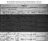 Fullagar - Sarah and Mary Ann - Baptism Certificate