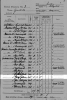 Godwin - George - 1901 Census - Hillgrove