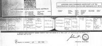 Death Certificate - Neil - Isabella Jane