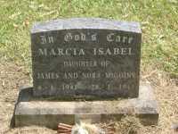 Miggins - Marcia Isabel