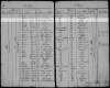 """Immigrant Passenger Listing of David Brown on board the """"Wilson"""""""
