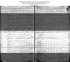 Arndell - Robert, Jane and Family - 1828 Census