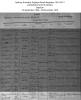 Ikin - Jessie May - Baptism Certificate